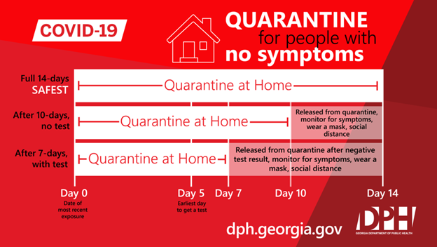 Covid-19 Quarantine for people with no symptoms